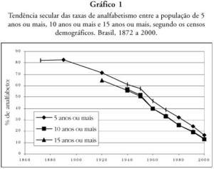 Extraído de fonte: http://www.scielo.br/scielo.php?script=sci_arttext&pid=S0101-73302002008100003